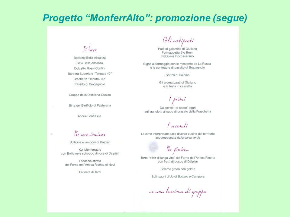 Progetto MonferrAlto: promozione (segue)