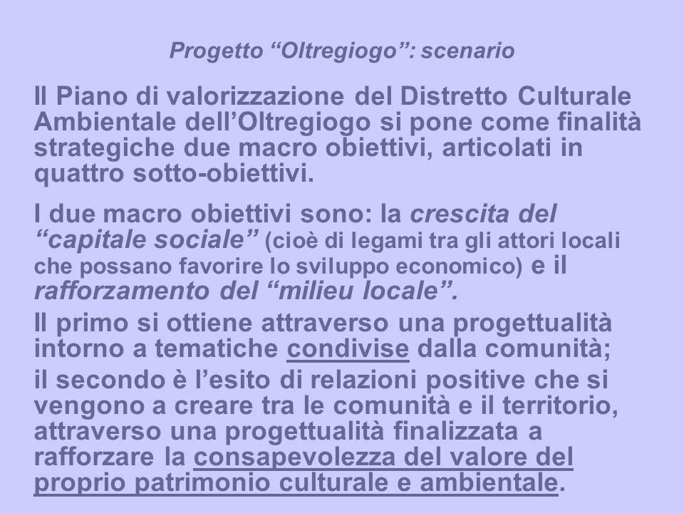 Progetto Oltregiogo: scenario Il Piano di valorizzazione del Distretto Culturale Ambientale dellOltregiogo si pone come finalità strategiche due macro obiettivi, articolati in quattro sotto-obiettivi.