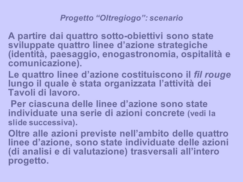 Progetto Oltregiogo: scenario A partire dai quattro sotto-obiettivi sono state sviluppate quattro linee dazione strategiche (identità, paesaggio, enogastronomia, ospitalità e comunicazione).