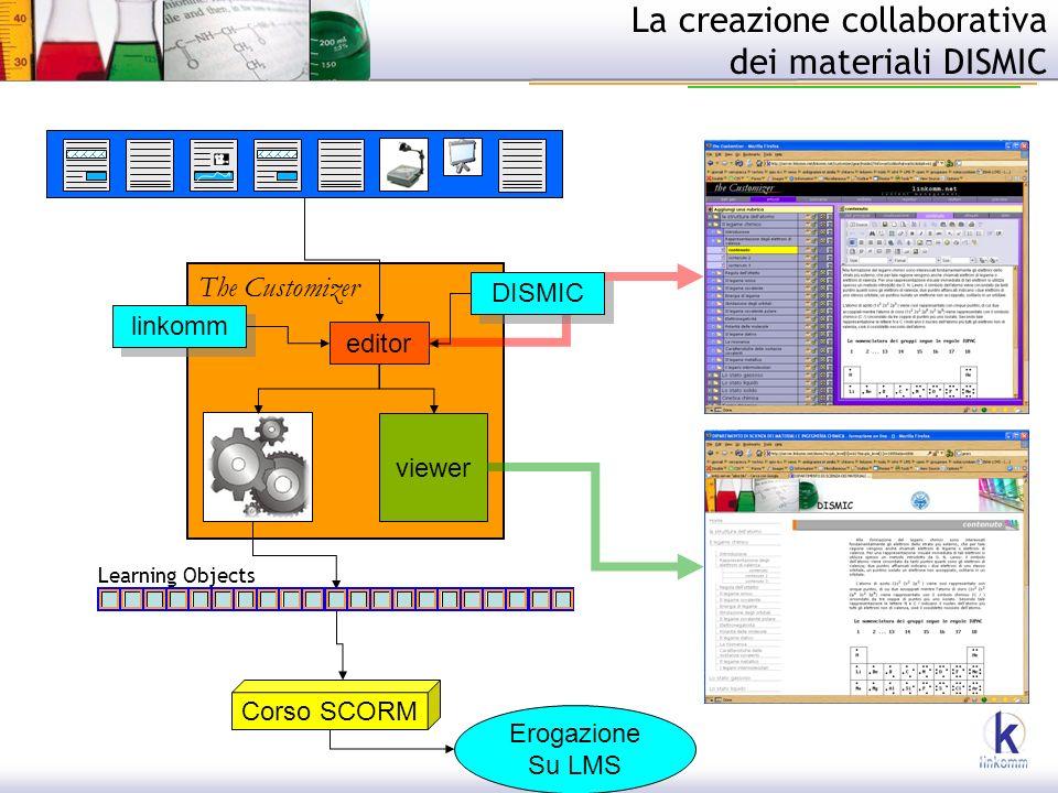 La creazione collaborativa dei materiali DISMIC The Customizer linkomm editor Corso SCORM Learning Objects viewer DISMIC Erogazione Su LMS