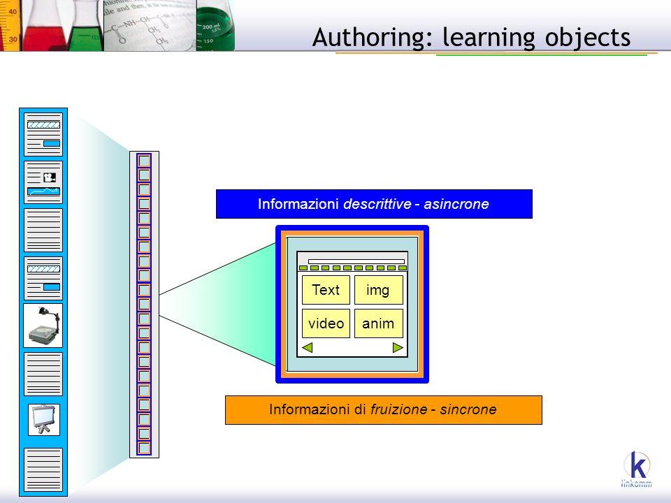 Authoring: learning objects Textimg videoanim Informazioni di fruizione - sincrone Informazioni descrittive - asincrone