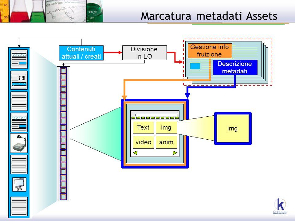 Textimg videoanim Contenuti attuali / creati Divisione In LO img Marcatura metadati Assets Gestione info fruizione Descrizione metadati