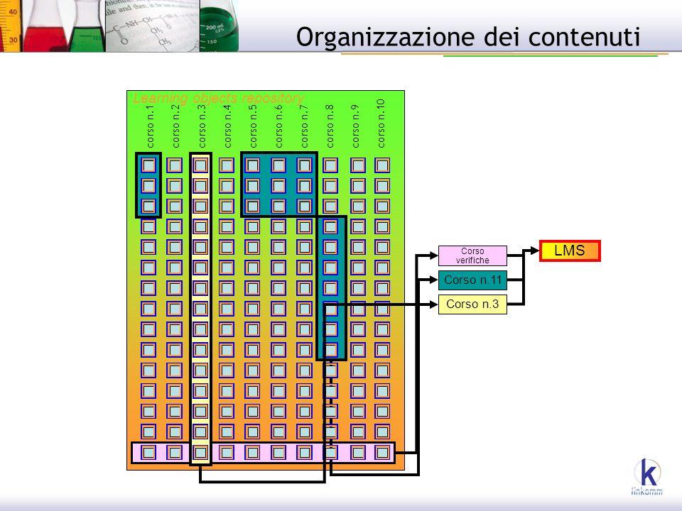 Learning objects repository Corso verifiche Corso n.11 Organizzazione dei contenuti corso n.1corso n.2corso n.3corso n.4corso n.5corso n.6corso n.7cor