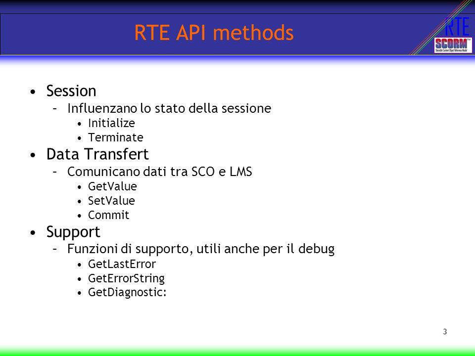 RTE 3 RTE API methods Session –Influenzano lo stato della sessione Initialize Terminate Data Transfert –Comunicano dati tra SCO e LMS GetValue SetValue Commit Support –Funzioni di supporto, utili anche per il debug GetLastError GetErrorString GetDiagnostic: