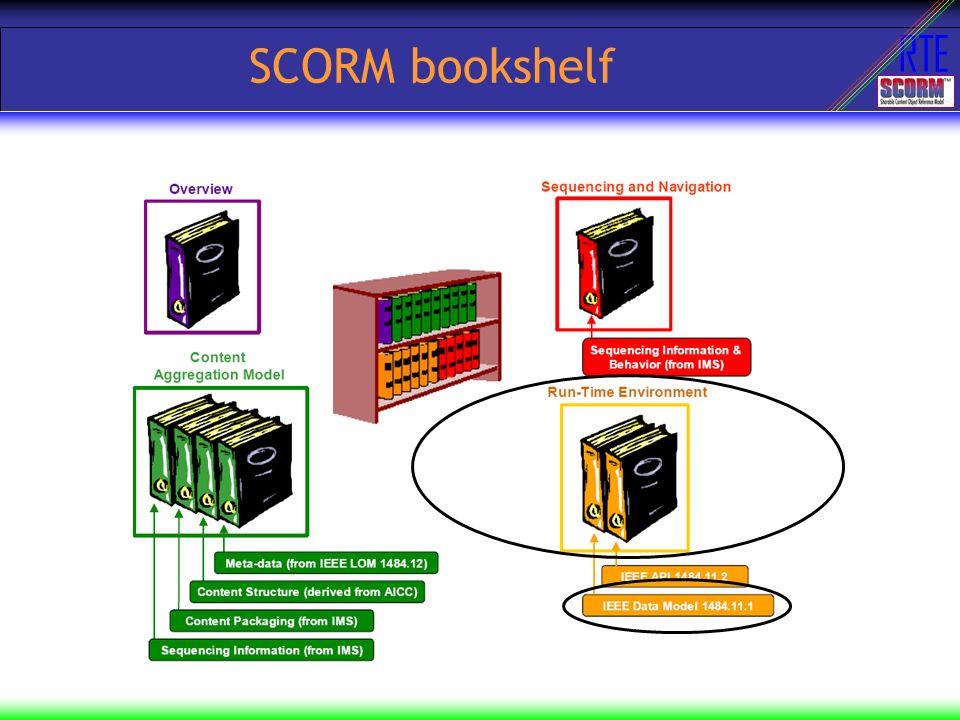 RTE SCORM bookshelf