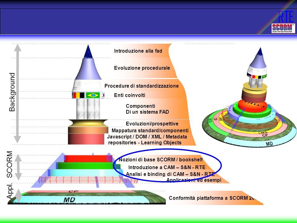 RTE Da SCORM 1.2 a SCORM 1.3 (2004) Fino a SCORM 1.2 le API erano definite in base al modello di AICC Contemporaneamente, IEEE stava valutando la proposta AICC per farne un modello proprio Da SCORM 1.3 (2004) il modello utilizzato è IEEE 1484.11.2 per le API e 1484.11.1 per il data model Ci sono cambiamenti che si riflettono in differenze, anche sostanziali, di funzionamento tra SCORM 1.2 e SCORM 1.3
