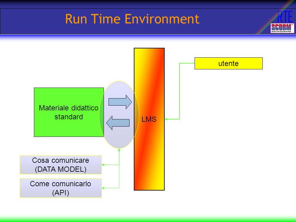 RTE Run Time Environment LMS Materiale didattico standard Nome utenteStato LezioneRisult.