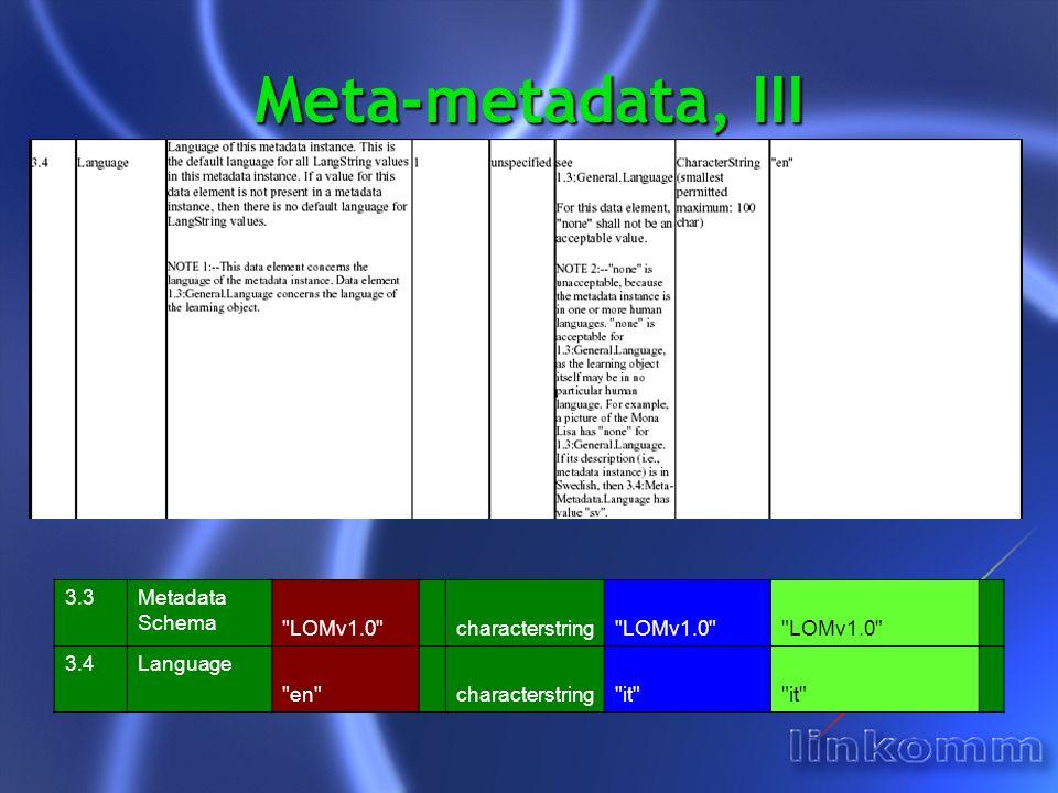 Meta-metadata, III 3.3Metadata Schema LOMv1.0 characterstring LOMv1.0 3.4Language en characterstring it