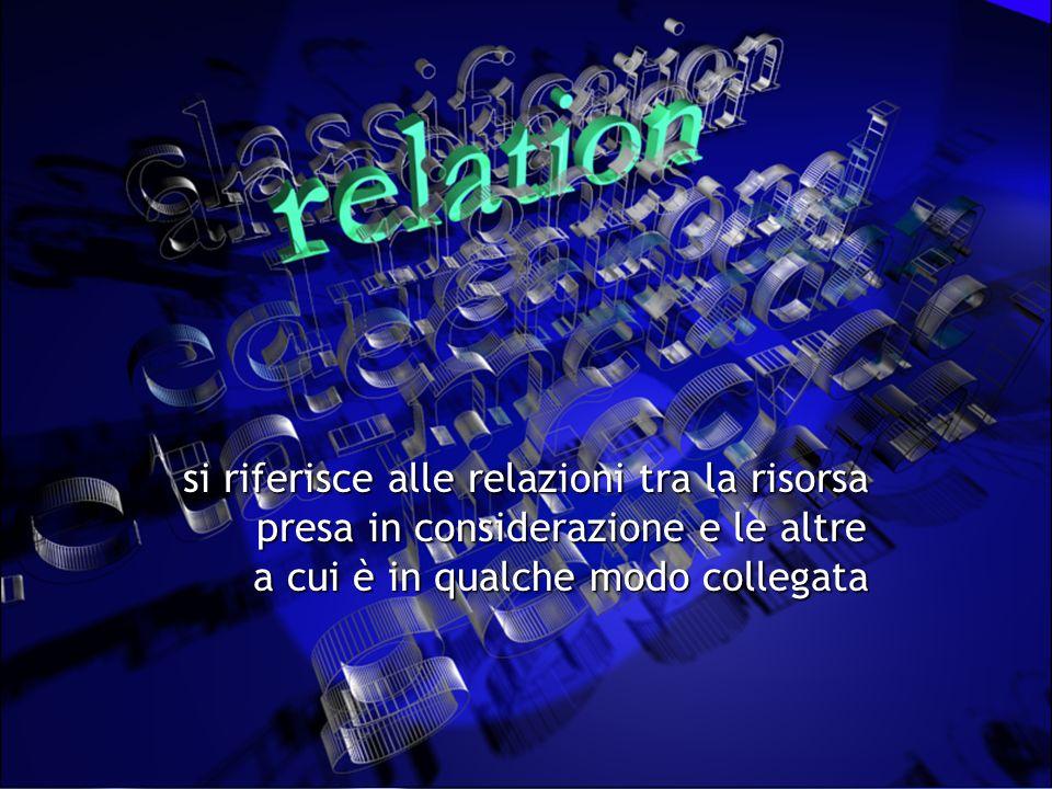 si riferisce alle relazioni tra la risorsa presa in considerazione e le altre a cui è in qualche modo collegata