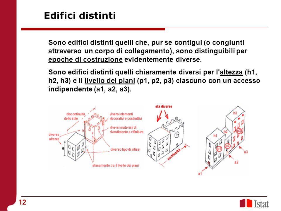 12 Edifici distinti Sono edifici distinti quelli che, pur se contigui (o congiunti attraverso un corpo di collegamento), sono distinguibili per epoche di costruzione evidentemente diverse.