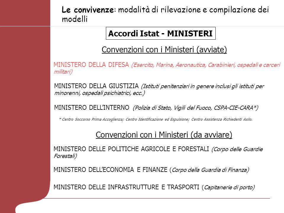 Le convivenze: modalità di rilevazione e compilazione dei modelli Accordi Istat - MINISTERI Convenzioni con i Ministeri (avviate) MINISTERO DELLA DIFE