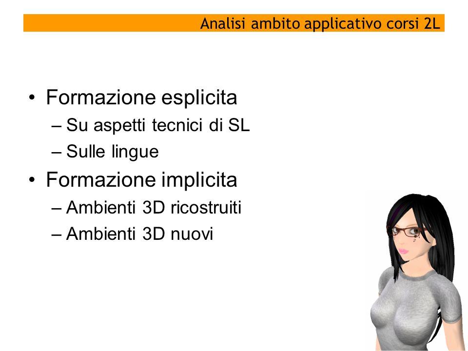 Analisi ambito applicativo corsi 2L Formazione esplicita –Su aspetti tecnici di SL –Sulle lingue Formazione implicita –Ambienti 3D ricostruiti –Ambienti 3D nuovi