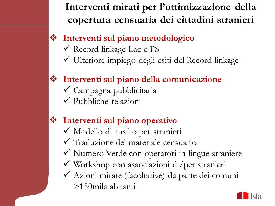 Interventi mirati per lottimizzazione della copertura censuaria dei cittadini stranieri Interventi sul piano metodologico Record linkage Lac e PS Ulte