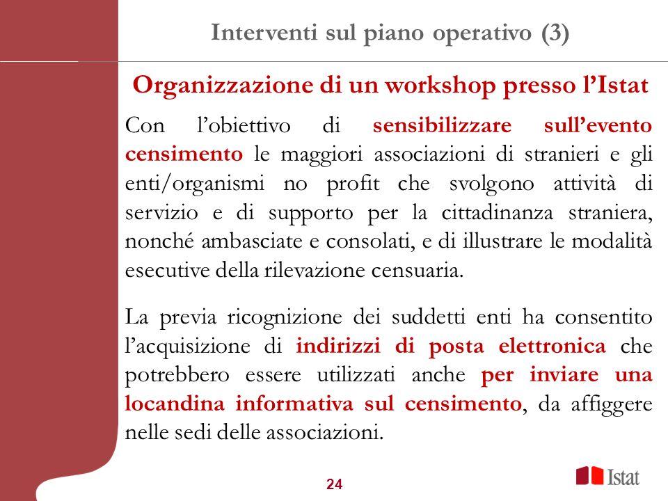24 Interventi sul piano operativo (3) Organizzazione di un workshop presso lIstat Con lobiettivo di sensibilizzare sullevento censimento le maggiori a