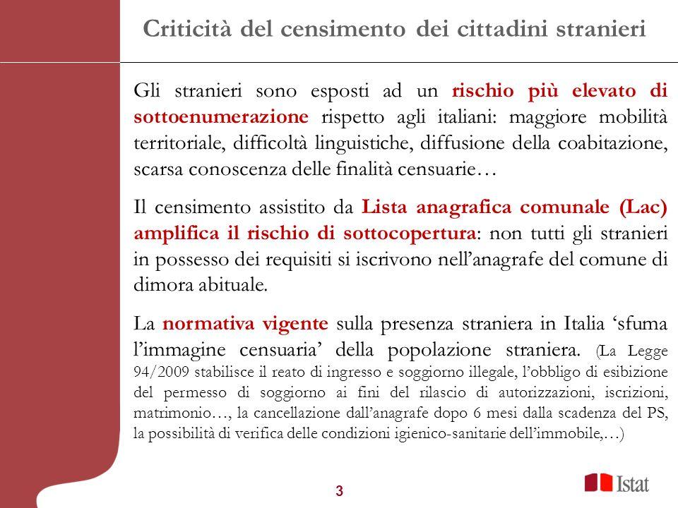 3 Gli stranieri sono esposti ad un rischio più elevato di sottoenumerazione rispetto agli italiani: maggiore mobilità territoriale, difficoltà linguis