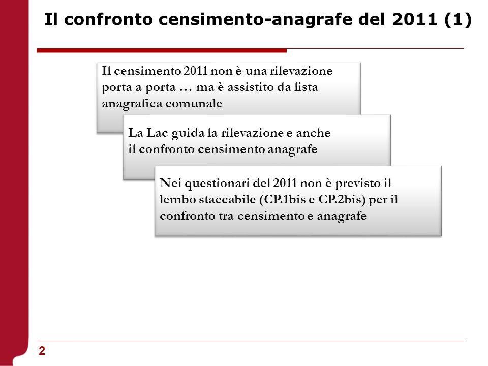 2 Il confronto censimento-anagrafe del 2011 (1) Il censimento 2011 non è una rilevazione porta a porta … ma è assistito da lista anagrafica comunale I