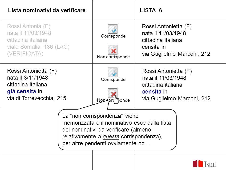 Lista nominativi da verificareLISTA A Corrisponde Non corrisponde Rossi Antonia (F) nata il 11/03/1948 cittadina italiana viale Somalia, 136 (LAC) (VE
