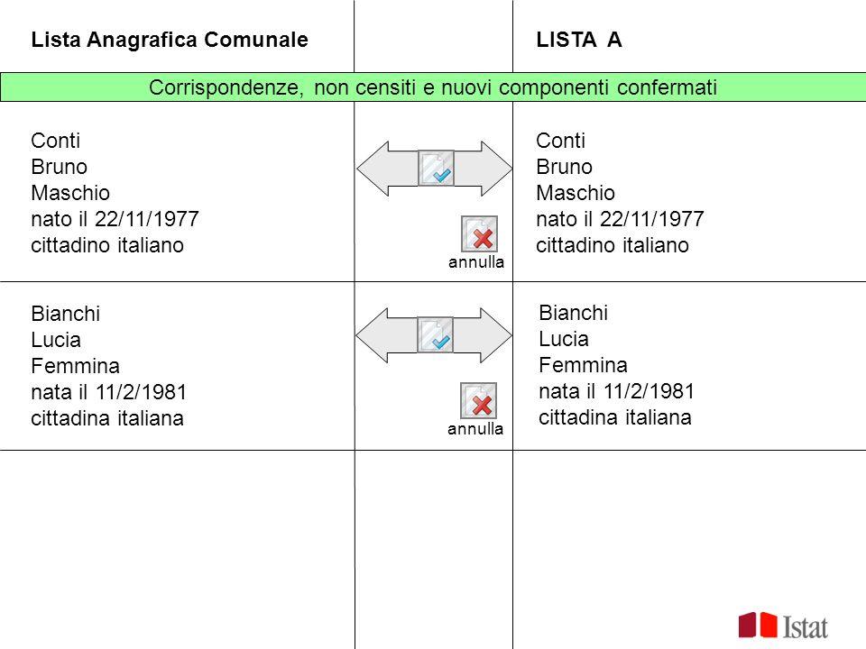 Lista Anagrafica ComunaleLISTA A Corrispondenze, non censiti e nuovi componenti confermati annulla Bianchi Lucia Femmina nata il 11/2/1981 cittadina i