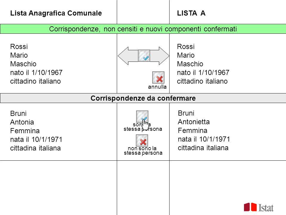 Lista Anagrafica ComunaleLISTA A Corrispondenze, non censiti e nuovi componenti confermati annulla Corrispondenze da confermare Rossi Mario Maschio na