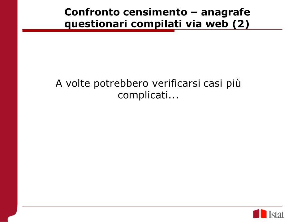 Confronto censimento – anagrafe questionari compilati via web (2) A volte potrebbero verificarsi casi più complicati...