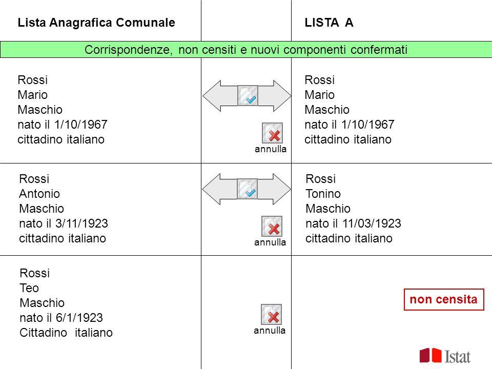 Lista Anagrafica ComunaleLISTA A Rossi Mario Maschio nato il 1/10/1967 cittadino italiano Rossi Teo Maschio nato il 6/1/1923 Cittadino italiano Rossi