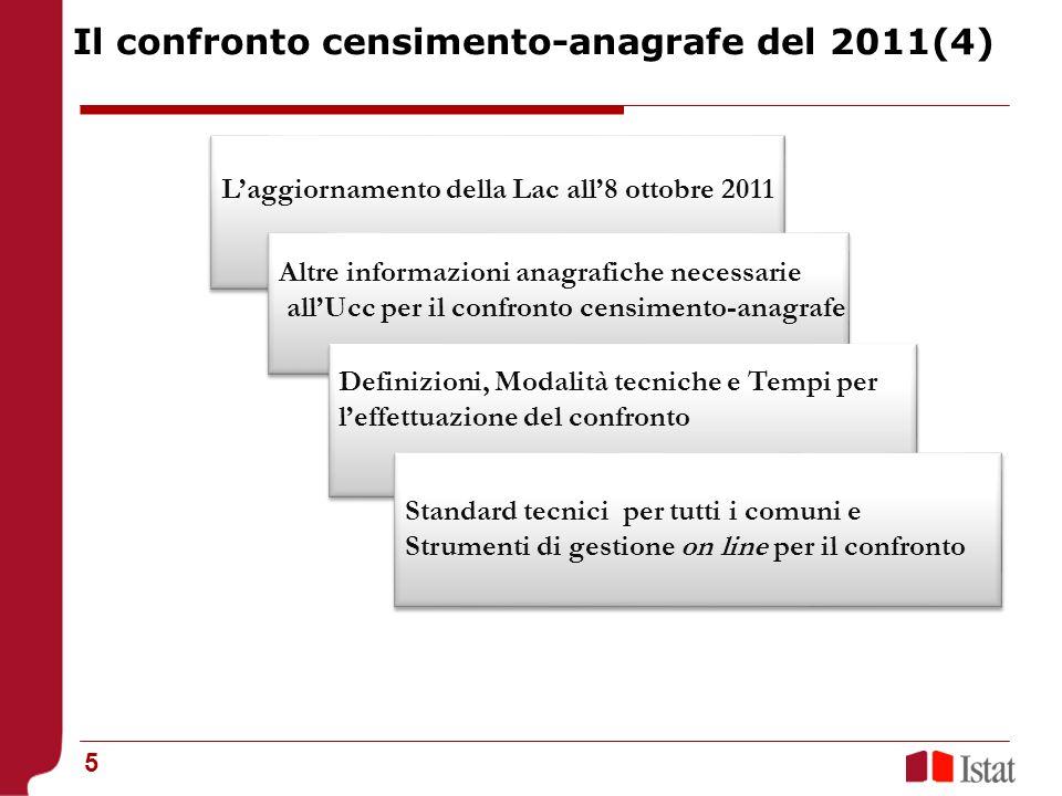 5 Il confronto censimento-anagrafe del 2011(4) Laggiornamento della Lac all8 ottobre 2011 Altre informazioni anagrafiche necessarie allUcc per il conf