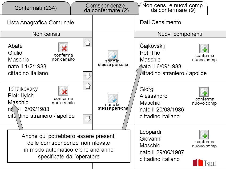 Lista Anagrafica Comunale Dati Censimento Confermati (234) Corrispondenze da confermare (2) Non cens. e nuovi comp. da confermare (9) Abate Giulio Mas