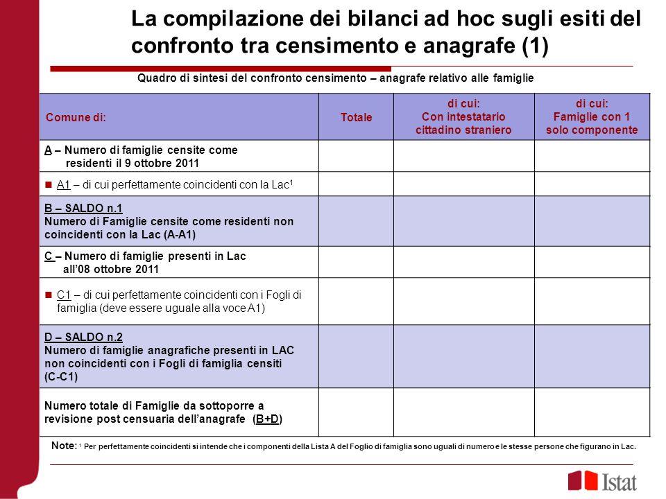 La compilazione dei bilanci ad hoc sugli esiti del confronto tra censimento e anagrafe (1) Quadro di sintesi del confronto censimento – anagrafe relat