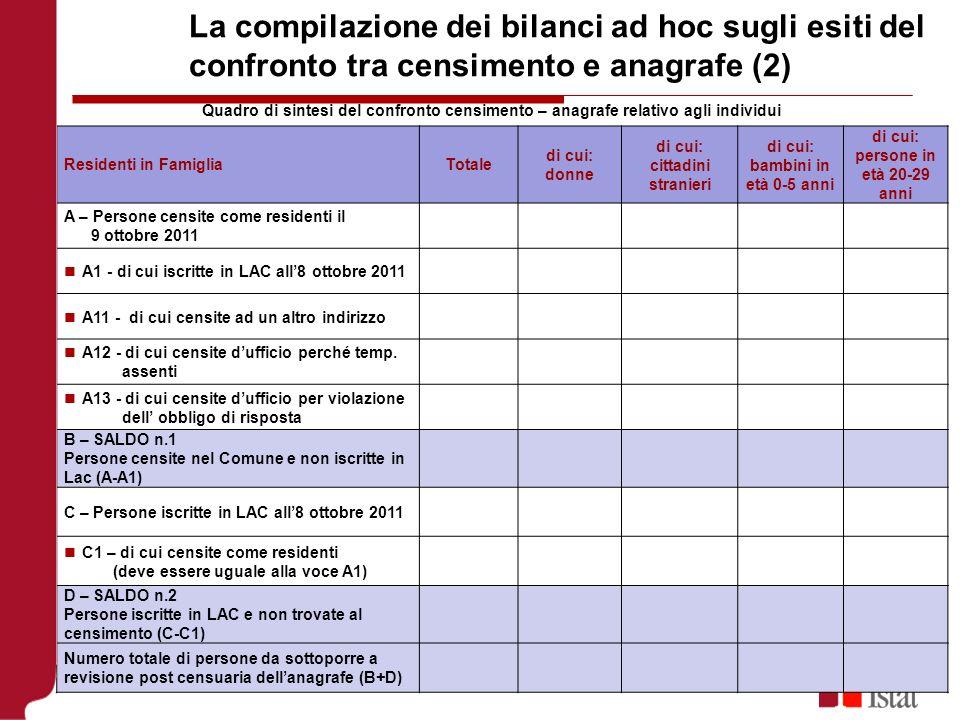 La compilazione dei bilanci ad hoc sugli esiti del confronto tra censimento e anagrafe (2) Quadro di sintesi del confronto censimento – anagrafe relat