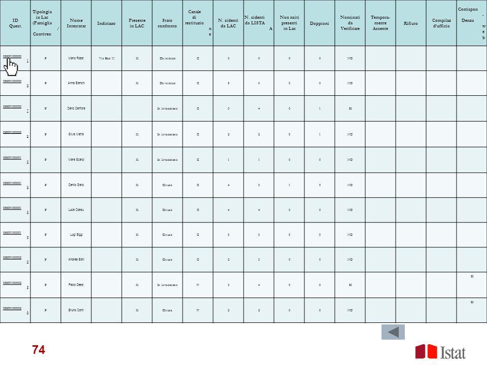 74 Pannello di controllo per la gestione del confronto tra censimento e anagrafe ID Quest. Tipologia in Lac (Famiglia / Conviven Nome Intestatar Indir