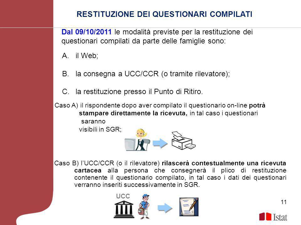 RESTITUZIONE DEI QUESTIONARI COMPILATI luogo, giorno mese anno Caso B) lUCC/CCR (o il rilevatore) rilascerà contestualmente una ricevuta cartacea alla