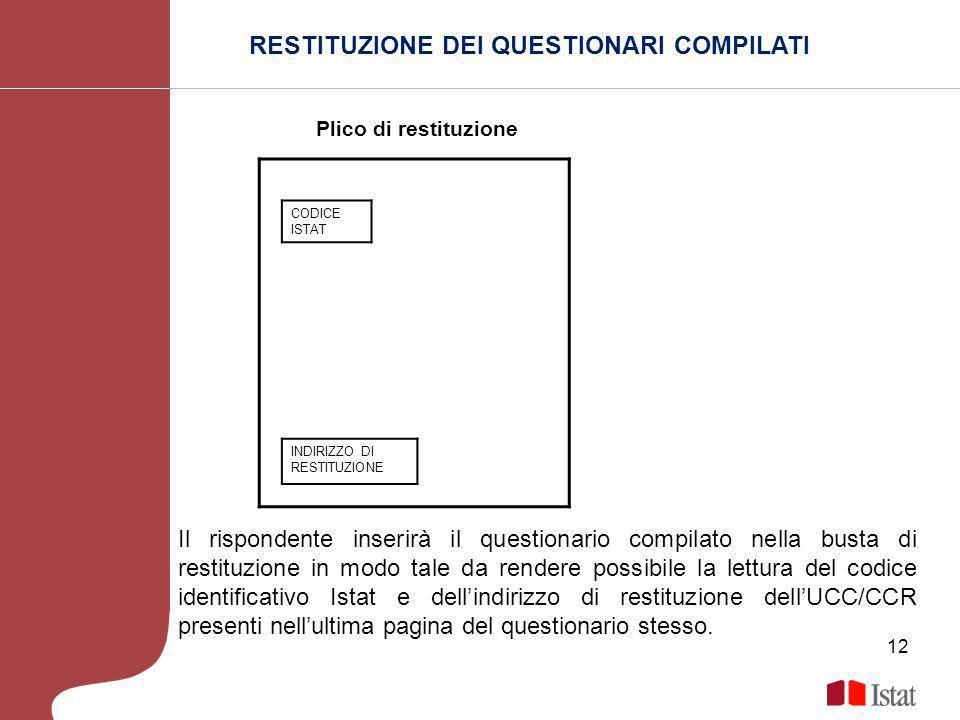 luogo, giorno mese anno Il rispondente inserirà il questionario compilato nella busta di restituzione in modo tale da rendere possibile la lettura del