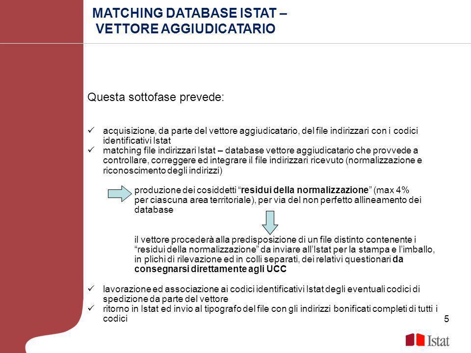 MATCHING DATABASE ISTAT – VETTORE AGGIUDICATARIO Questa sottofase prevede: acquisizione, da parte del vettore aggiudicatario, del file indirizzari con