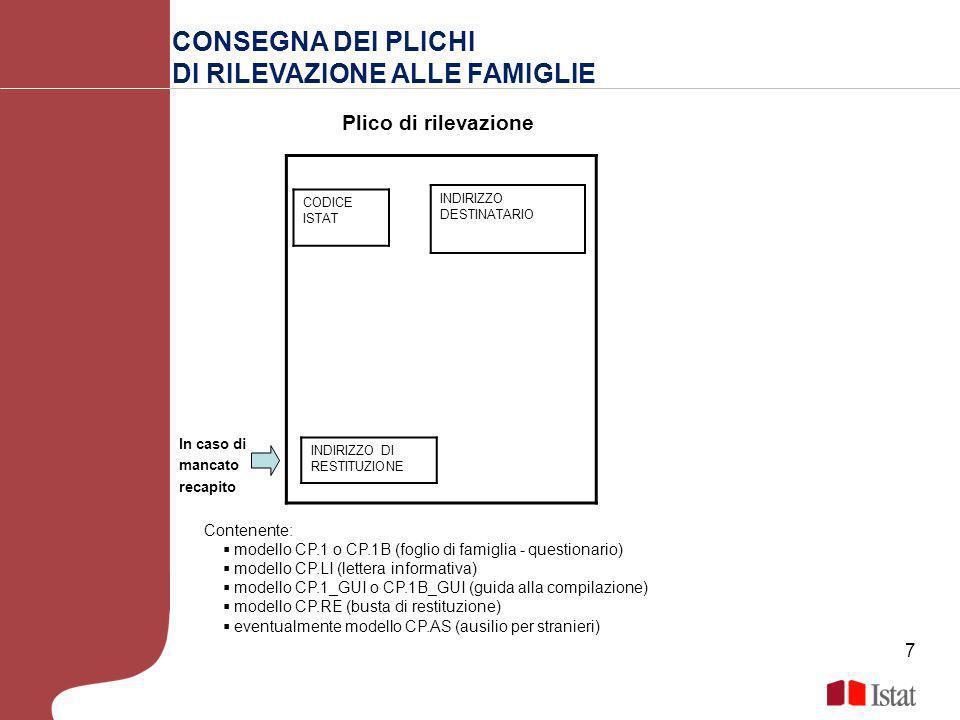 CONSEGNA DEI PLICHI DI RILEVAZIONE ALLE FAMIGLIE luogo, giorno mese anno Plico di rilevazione CODICE ISTAT INDIRIZZO DI RESTITUZIONE INDIRIZZO DESTINATARIO In caso di mancato recapito Contenente: modello CP.1 o CP.1B (foglio di famiglia - questionario) modello CP.LI (lettera informativa) modello CP.1_GUI o CP.1B_GUI (guida alla compilazione) modello CP.RE (busta di restituzione) eventualmente modello CP.AS (ausilio per stranieri) 7
