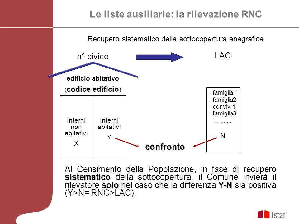 sistematico soloY-N Al Censimento della Popolazione, in fase di recupero sistematico della sottocopertura, il Comune invierà il rilevatore solo nel ca