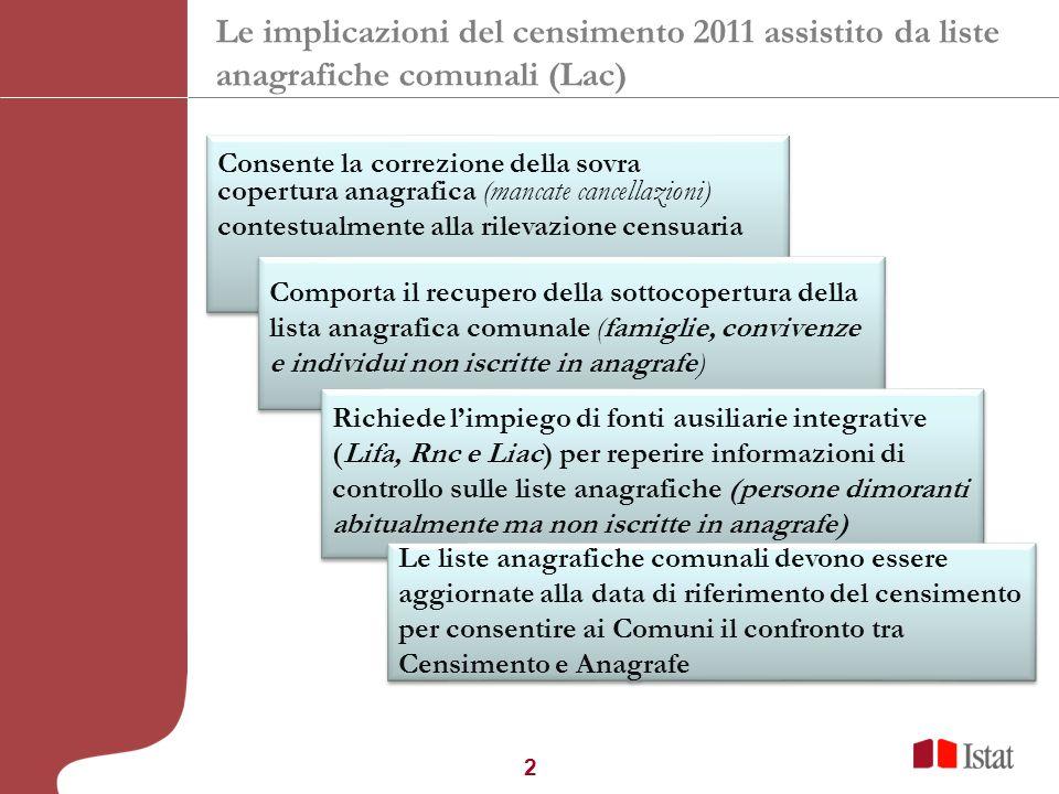 2 Le implicazioni del censimento 2011 assistito da liste anagrafiche comunali (Lac) Consente la correzione della sovra copertura anagrafica (mancate c