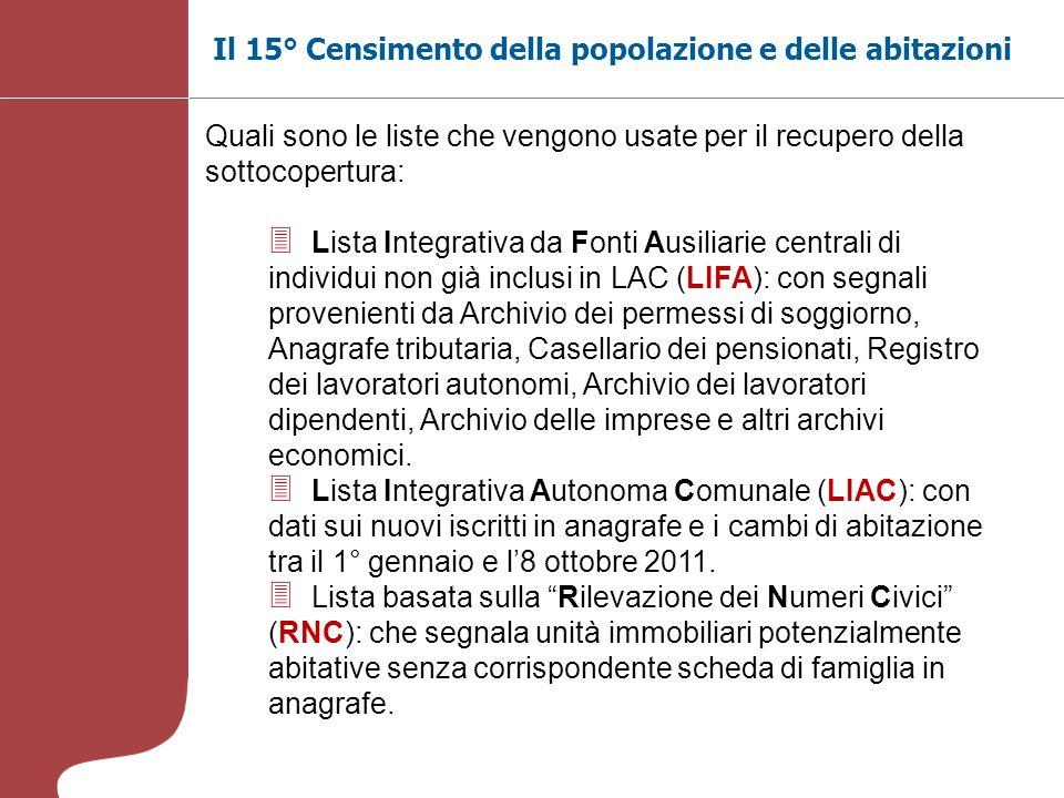 Il 15° Censimento della popolazione e delle abitazioni Quali sono le liste che vengono usate per il recupero della sottocopertura: Lista Integrativa d