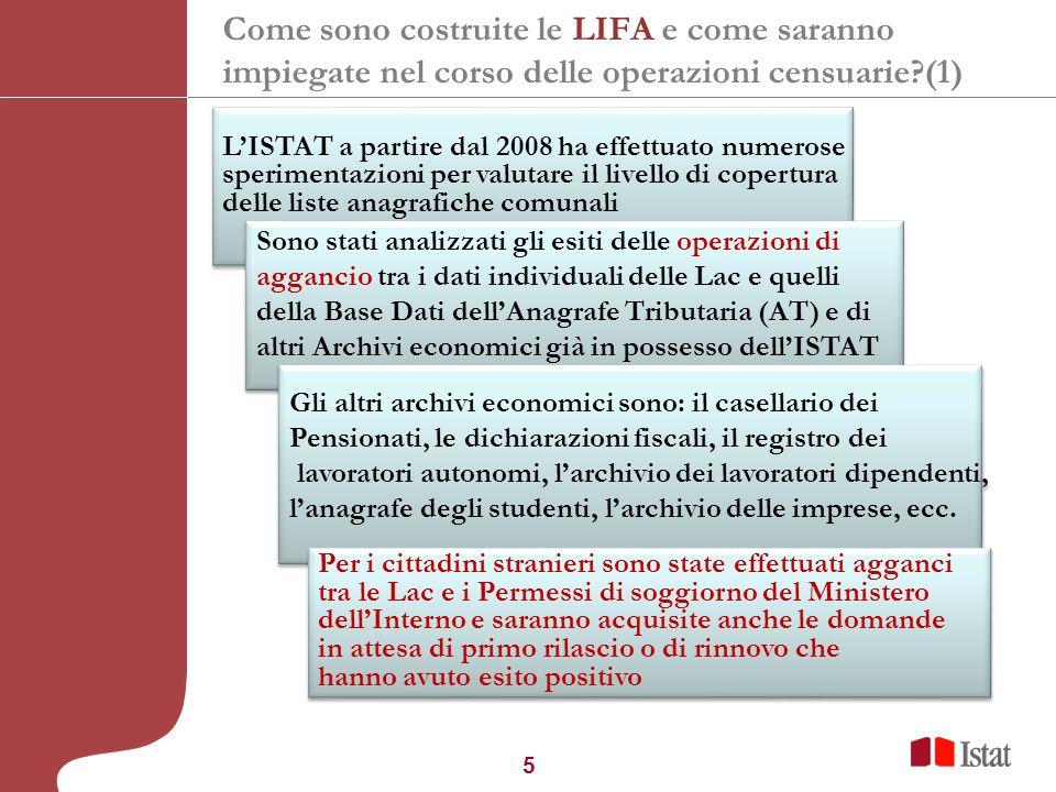 5 Come sono costruite le LIFA e come saranno impiegate nel corso delle operazioni censuarie?(1) 30° Convegno Nazionale ANUSCA, Merano 1 dicembre 2010
