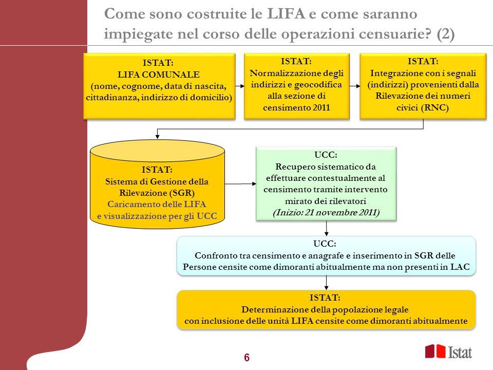 6 Come sono costruite le LIFA e come saranno impiegate nel corso delle operazioni censuarie? (2) 30° Convegno Nazionale ANUSCA, Merano 1 dicembre 2010