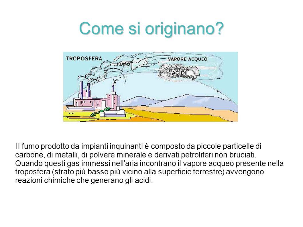 Come si originano? Il fumo prodotto da impianti inquinanti è composto da piccole particelle di carbone, di metalli, di polvere minerale e derivati pet