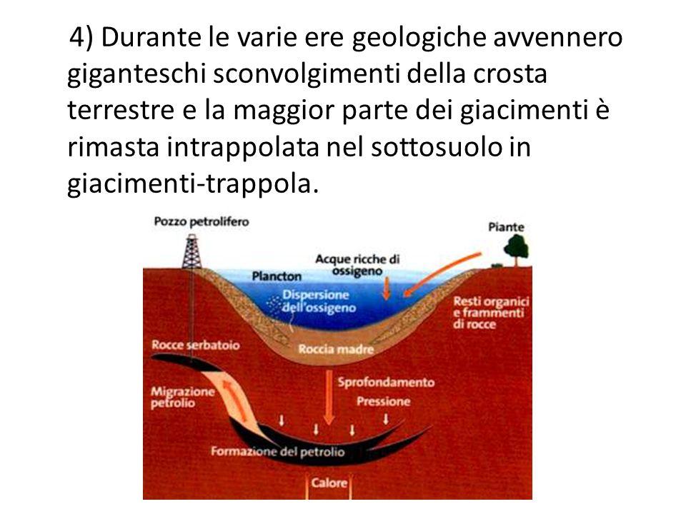 4) Durante le varie ere geologiche avvennero giganteschi sconvolgimenti della crosta terrestre e la maggior parte dei giacimenti è rimasta intrappolat