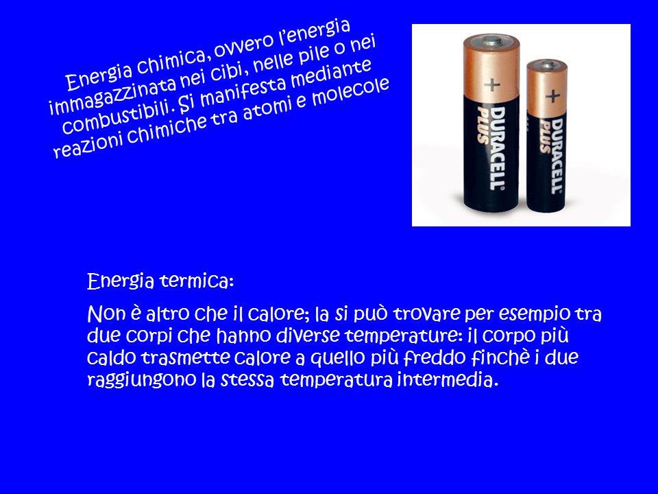 Energia chimica, ovvero lenergia immagazzinata nei cibi, nelle pile o nei combustibili. Si manifesta mediante reazioni chimiche tra atomi e molecole E