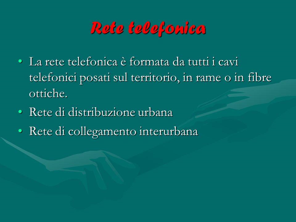 Telematica La parola telematica deriva dalla fusione di due parole: telecomunicazione e informatica.La parola telematica deriva dalla fusione di due parole: telecomunicazione e informatica.