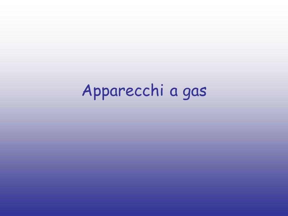 Apparecchi a gas