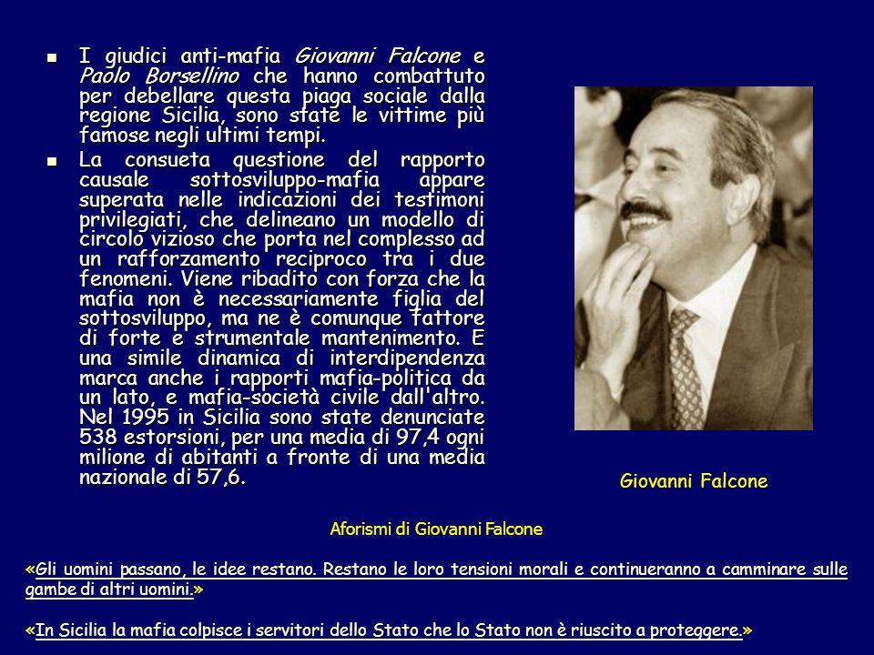 I giudici anti-mafia Giovanni Falcone e Paolo Borsellino che hanno combattuto per debellare questa piaga sociale dalla regione Sicilia, sono state le vittime più famose negli ultimi tempi.