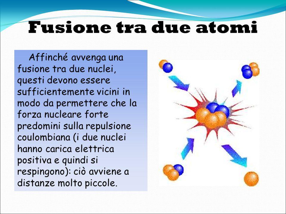 I due tipi di fusione La fusione nucleare, nei processi terrestri, è usata in forma incontrollata per le bombe a idrogeno e, in forma controllata, nei reattori a fusione termonucleare, ancora in fase sperimentale.