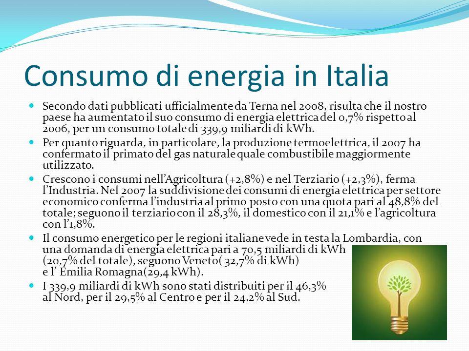 Consumo di energia in Italia Secondo dati pubblicati ufficialmente da Terna nel 2008, risulta che il nostro paese ha aumentato il suo consumo di energia elettrica del 0,7% rispetto al 2006, per un consumo totale di 339,9 miliardi di kWh.