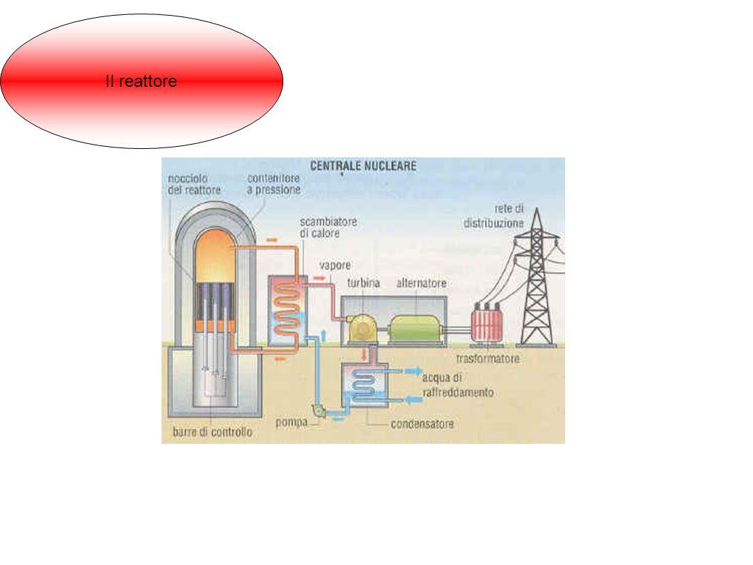 Il reattore