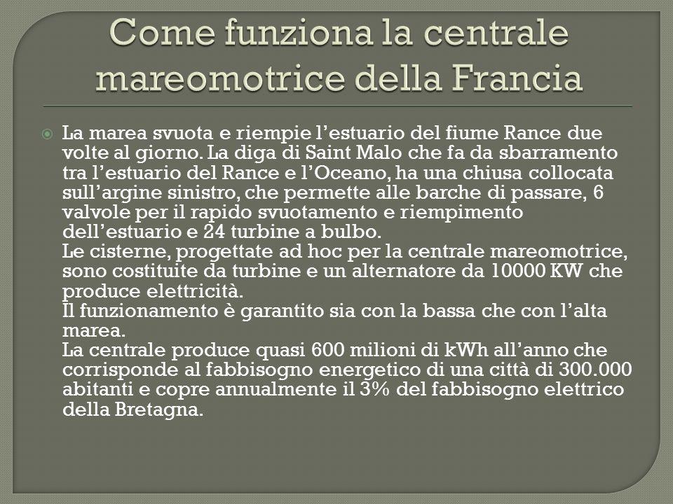 Fonti: http://www.finergia.it http://italia.eco-energy.info http://it.wikipedia.org http://energiealternative.soswiki.com