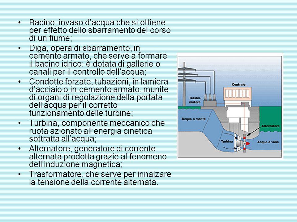 Bacino, invaso dacqua che si ottiene per effetto dello sbarramento del corso di un fiume; Diga, opera di sbarramento, in cemento armato, che serve a f